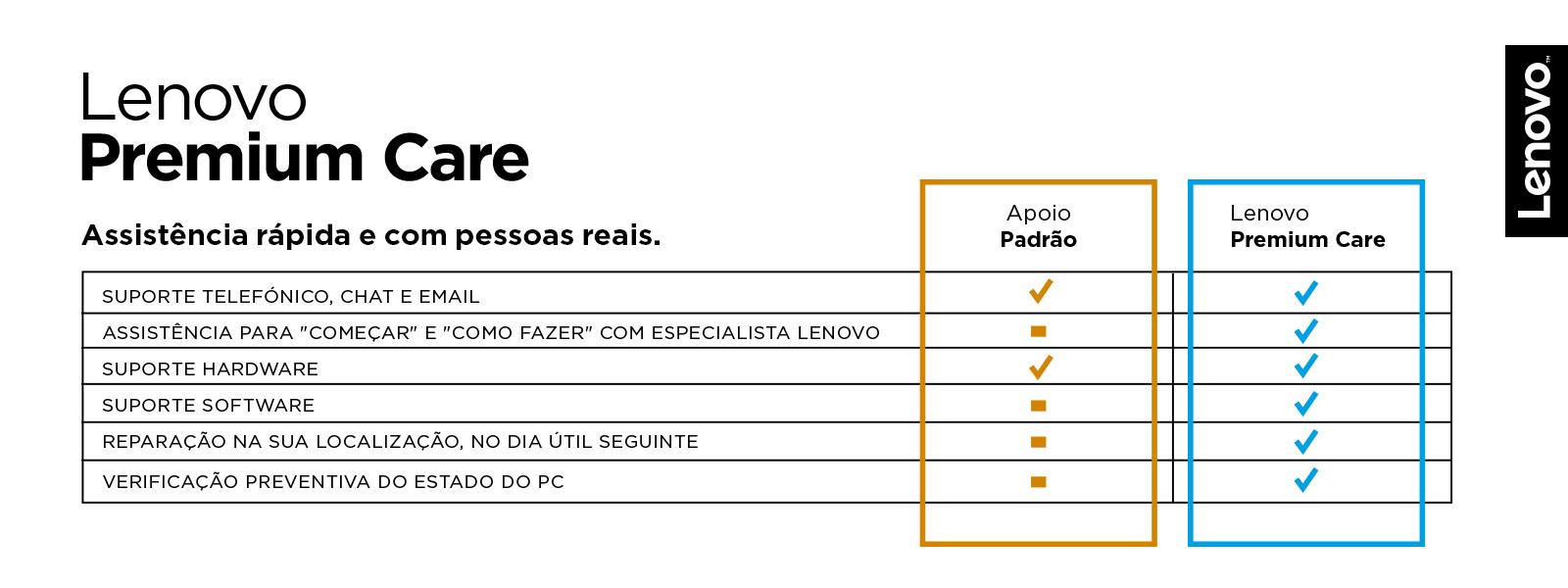 Lenovo Premium Care